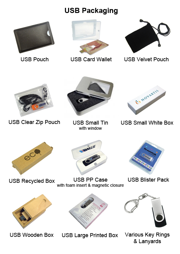 This image has an empty alt attribute; its file name is USB-PACKAGING-CHART.jpg